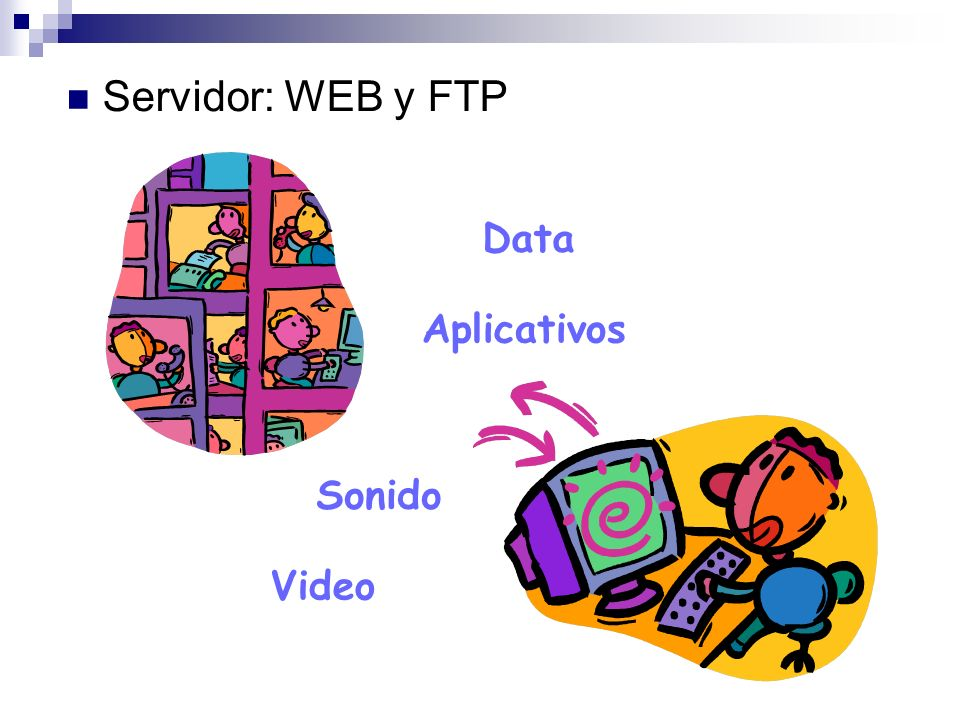 Servidor: WEB y FTP Data Video Sonido Aplicativos