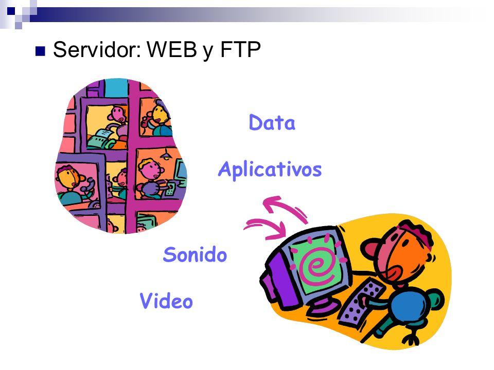 Servidor: WEB y FTP Data Video Sonido Aplicativos