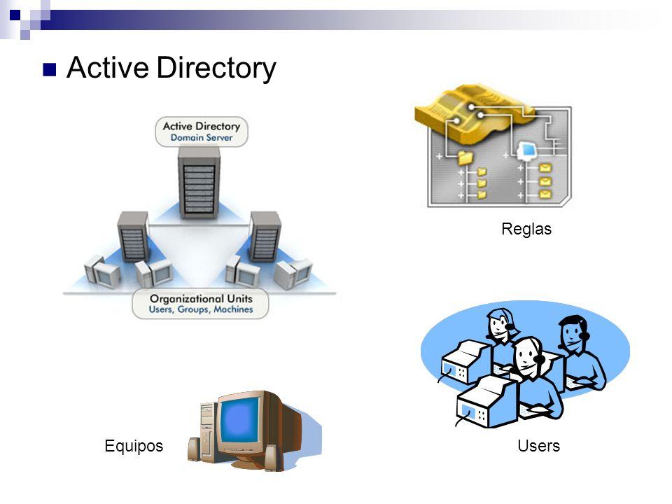 Active Directory UsersEquipos Reglas