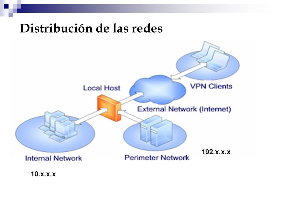 10.x.x.x 192.x.x.x Distribución de las redes