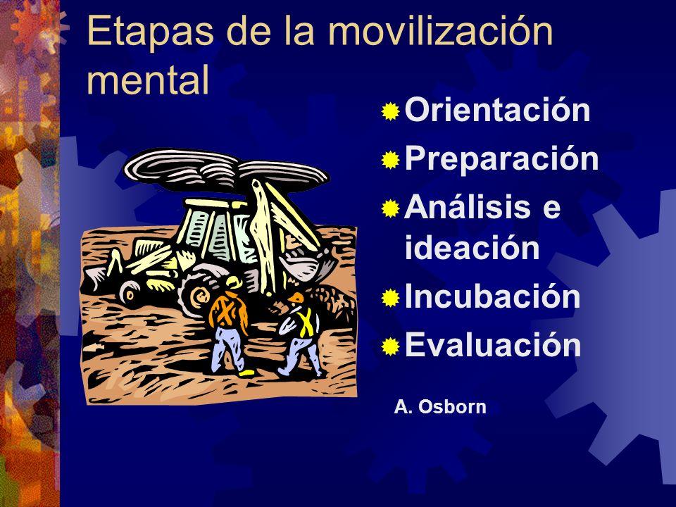 Etapas de la movilización mental Orientación Preparación Análisis e ideación Incubación Evaluación A. Osborn