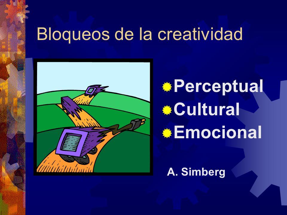 Bloqueos de la creatividad Perceptual Cultural Emocional A. Simberg