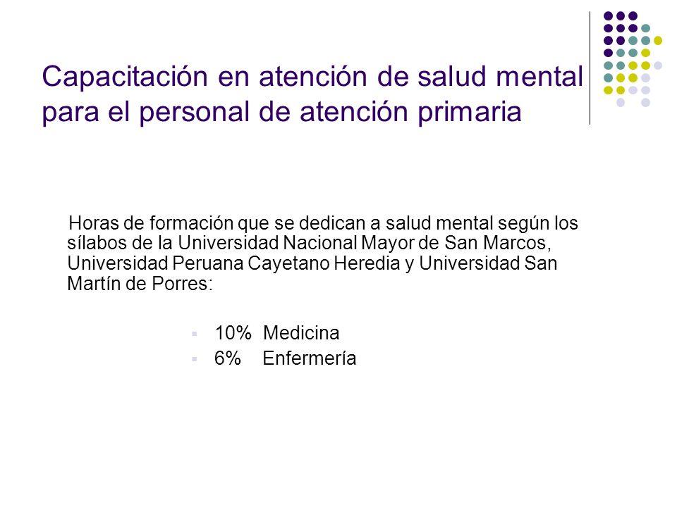 Capacitación en atención de salud mental para el personal de atención primaria Horas de formación que se dedican a salud mental según los sílabos de la Universidad Nacional Mayor de San Marcos, Universidad Peruana Cayetano Heredia y Universidad San Martín de Porres: 10% Medicina 6% Enfermería