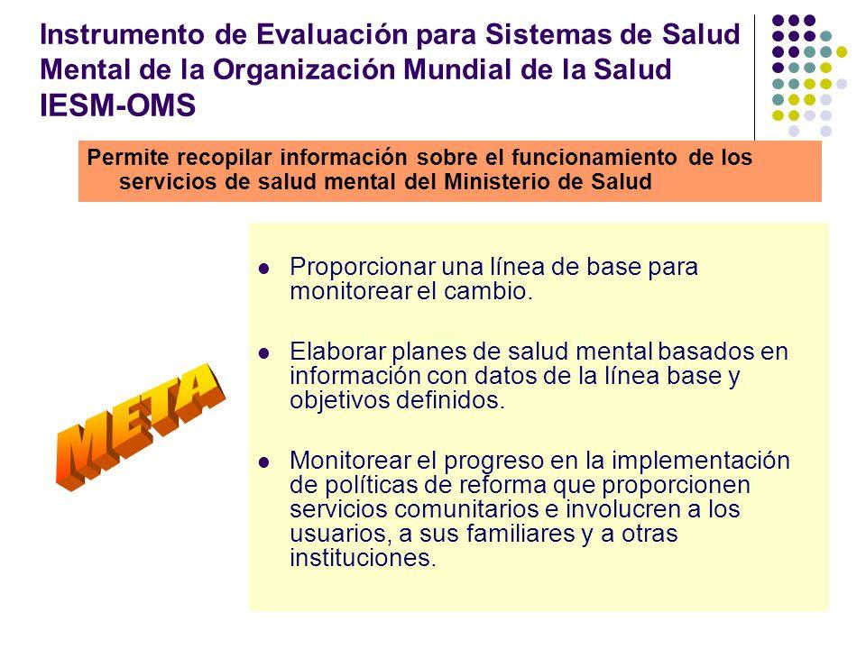 Instrumento de Evaluación para Sistemas de Salud Mental de la Organización Mundial de la Salud IESM-OMS Permite recopilar información sobre el funcionamiento de los servicios de salud mental del Ministerio de Salud Proporcionar una línea de base para monitorear el cambio.