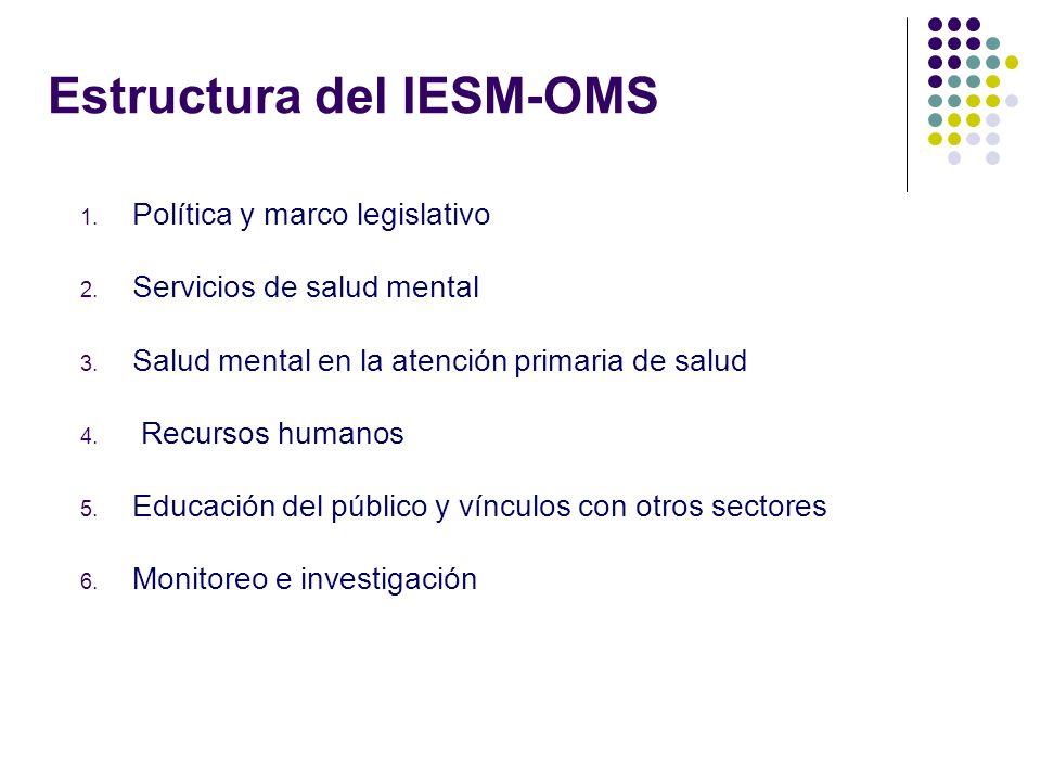 1. Política y marco legislativo