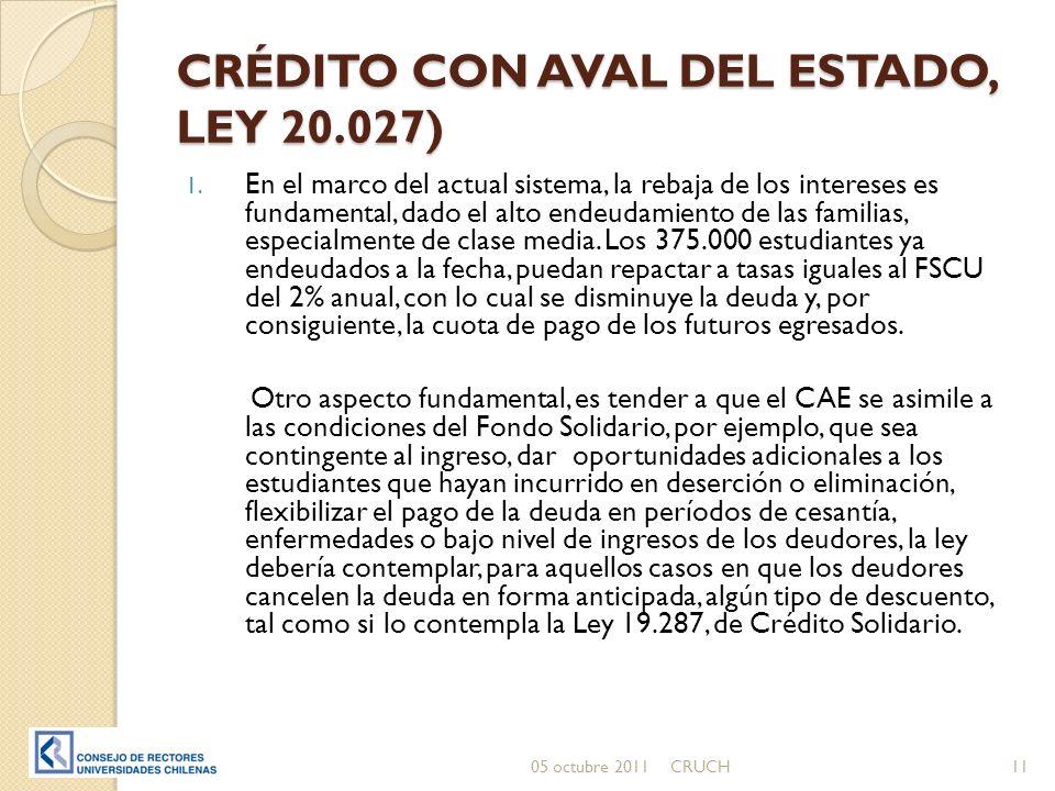 CRÉDITO CON AVAL DEL ESTADO, LEY 20.027) 1.
