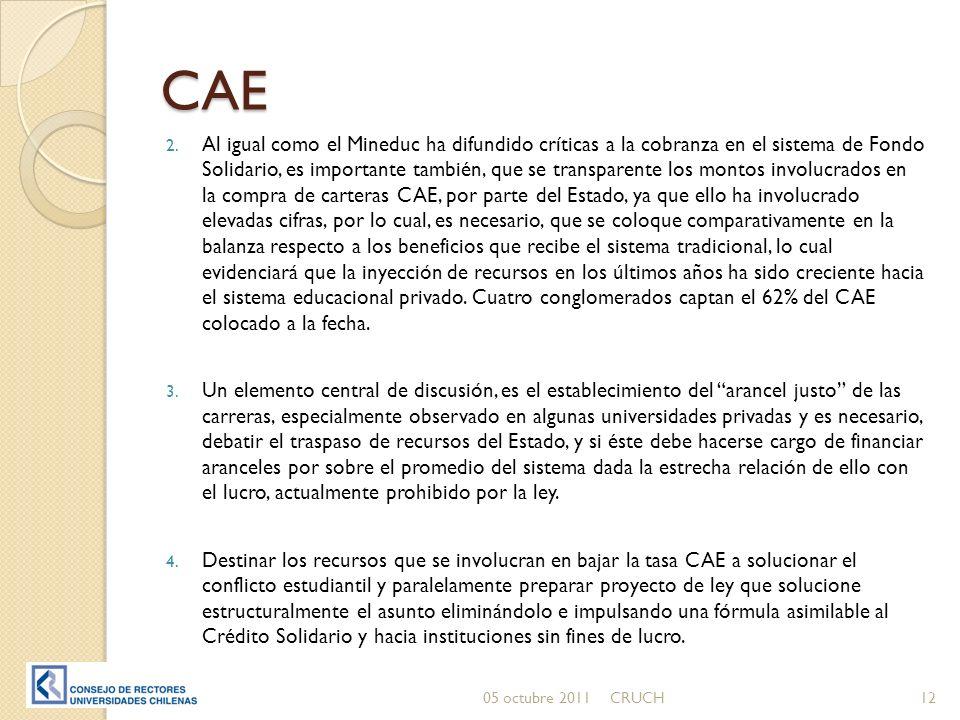 CAE 2.