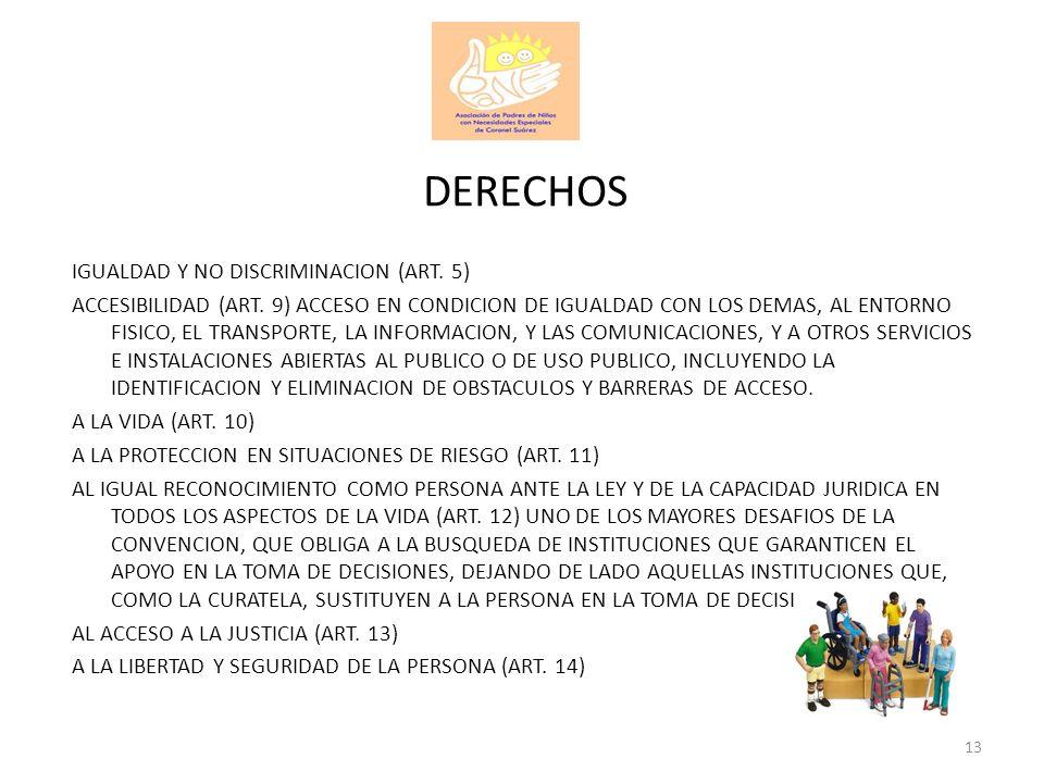 DERECHOS IGUALDAD Y NO DISCRIMINACION (ART. 5) ACCESIBILIDAD (ART. 9) ACCESO EN CONDICION DE IGUALDAD CON LOS DEMAS, AL ENTORNO FISICO, EL TRANSPORTE,