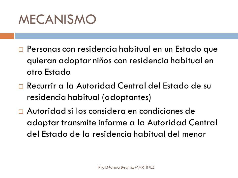 MECANISMO Prof.Norma Beatriz MARTINEZ Personas con residencia habitual en un Estado que quieran adoptar niños con residencia habitual en otro Estado R