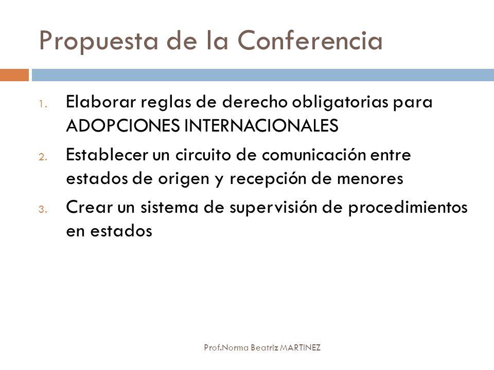 Propuesta de la Conferencia Prof.Norma Beatriz MARTINEZ 1. Elaborar reglas de derecho obligatorias para ADOPCIONES INTERNACIONALES 2. Establecer un ci
