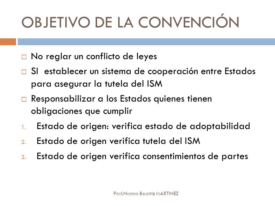 OBJETIVO DE LA CONVENCIÓN Prof.Norma Beatriz MARTINEZ No reglar un conflicto de leyes SI establecer un sistema de cooperación entre Estados para asegu