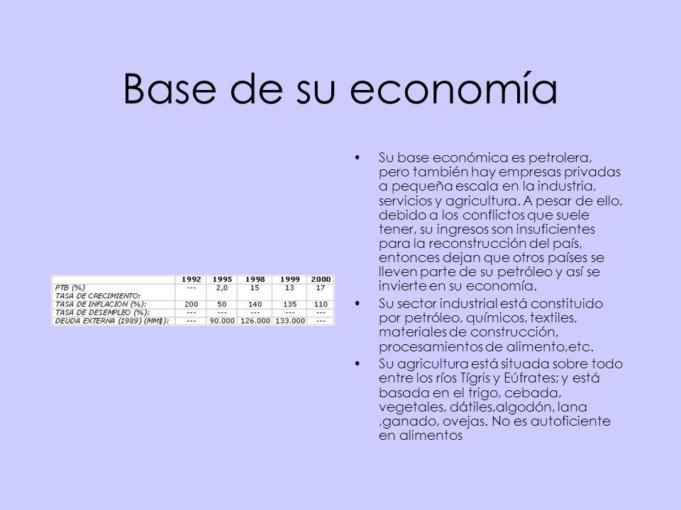Base de su economía Su base económica es petrolera, pero también hay empresas privadas a pequeña escala en la industria, servicios y agricultura.