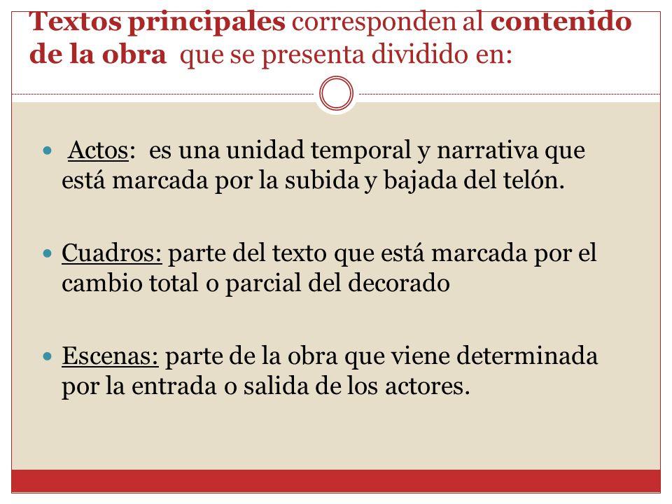El texto principal utiliza cuatro formas de expresión, que son: Diálogo: es la conversación entre dos personajes.