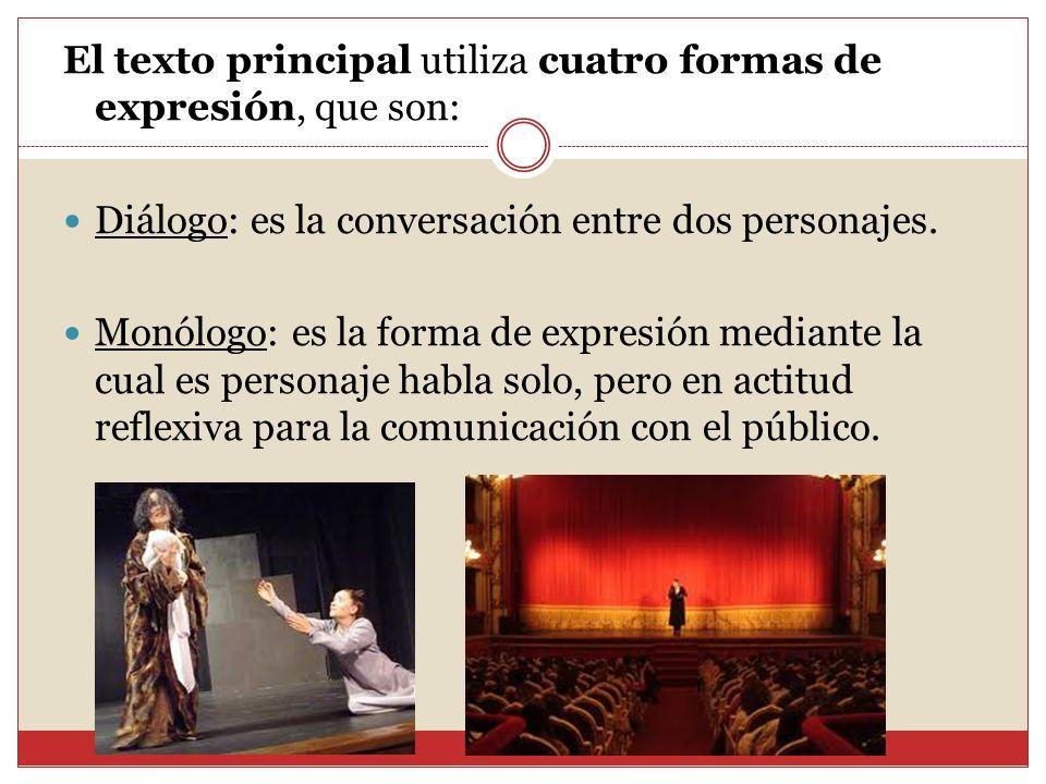 El texto principal utiliza cuatro formas de expresión, que son: Diálogo: es la conversación entre dos personajes. Monólogo: es la forma de expresión m