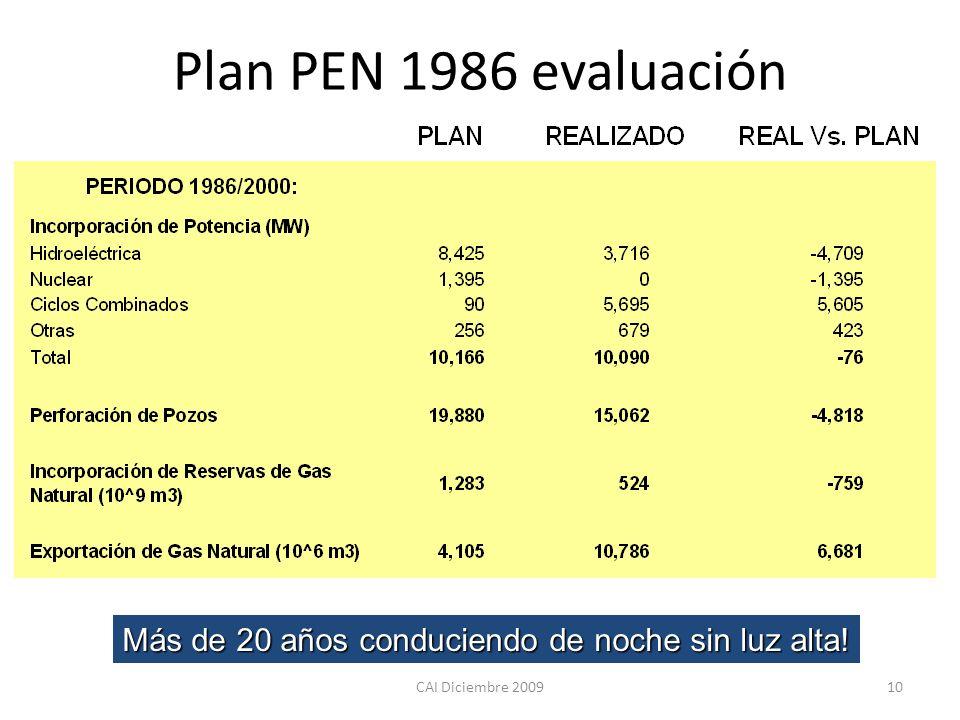 CAI Diciembre 200910 Plan PEN 1986 evaluación Más de 20 años conduciendo de noche sin luz alta!