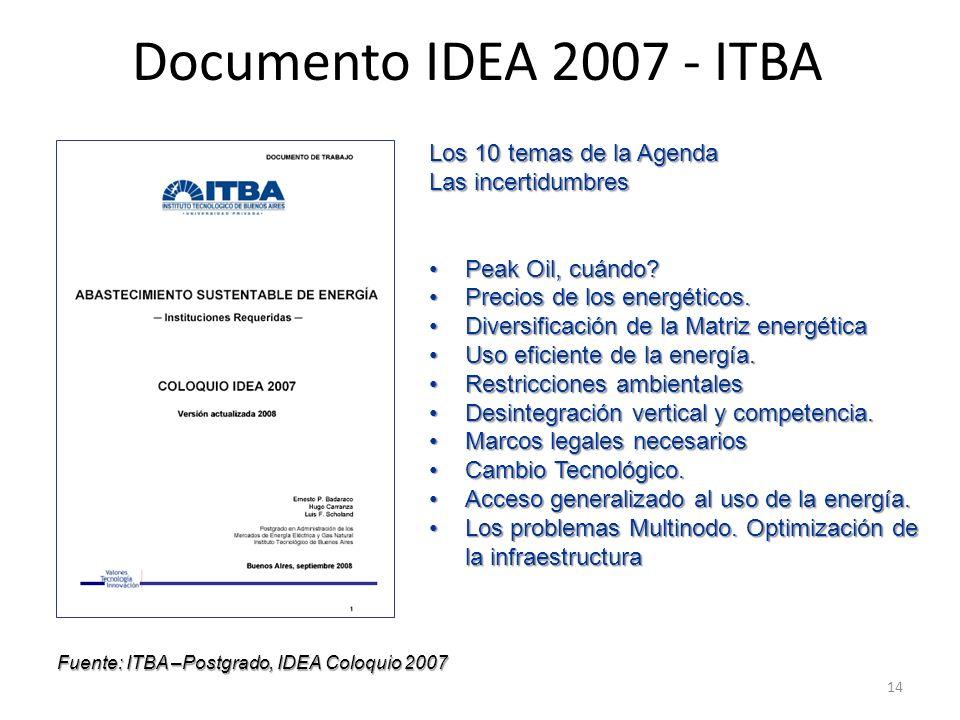 14 Documento IDEA 2007 - ITBA Los 10 temas de la Agenda Las incertidumbres Peak Oil, cuándo?Peak Oil, cuándo? Precios de los energéticos.Precios de lo