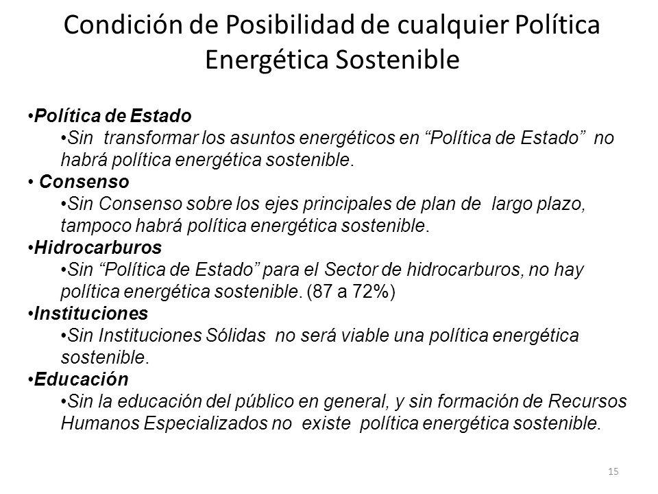 15 Condición de Posibilidad de cualquier Política Energética Sostenible Política de Estado Sin transformar los asuntos energéticos en Política de Esta