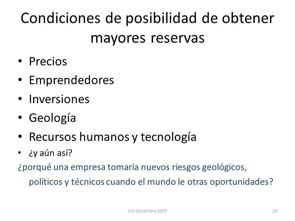 CAI Diciembre 200920 Condiciones de posibilidad de obtener mayores reservas Precios Emprendedores Inversiones Geología Recursos humanos y tecnología ¿