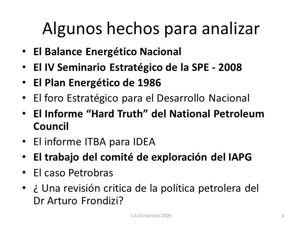 CAI Diciembre 20094 Algunos hechos para analizar El Balance Energético Nacional El IV Seminario Estratégico de la SPE - 2008 El Plan Energético de 198