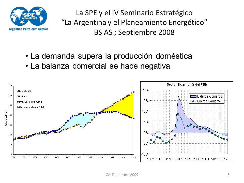 CAI Diciembre 20098 La demanda supera la producción doméstica La balanza comercial se hace negativa La SPE y el IV Seminario Estratégico La Argentina
