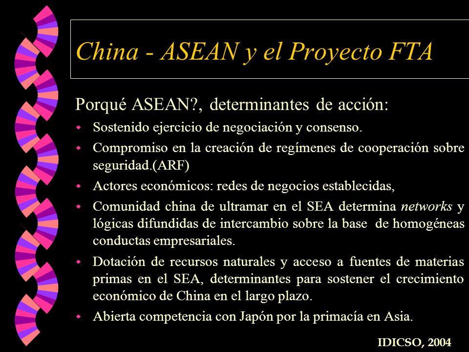 China - ASEAN y el Proyecto FTA Porqué ASEAN?, determinantes de acción: w Sostenido ejercicio de negociación y consenso. w Compromiso en la creación d