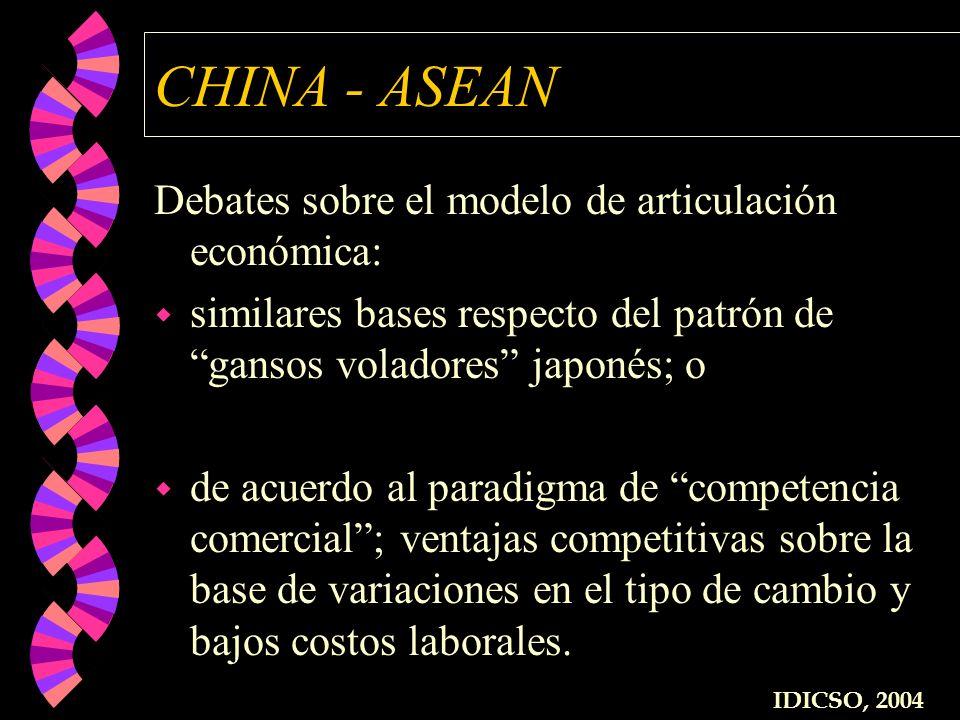 CHINA - ASEAN Debates sobre el modelo de articulación económica: w similares bases respecto del patrón de gansos voladores japonés; o w de acuerdo al
