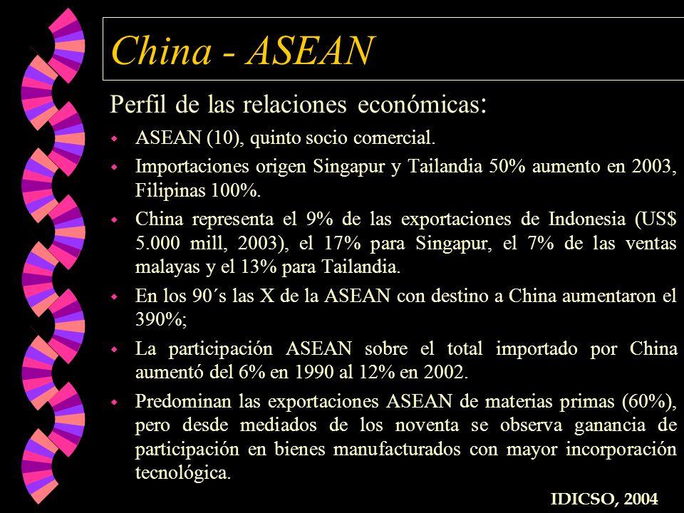China - ASEAN Perfil de las relaciones económicas : w ASEAN (10), quinto socio comercial. w Importaciones origen Singapur y Tailandia 50% aumento en 2
