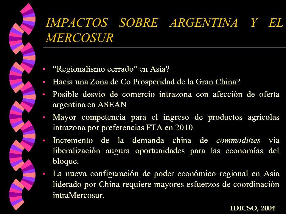 IMPACTOS SOBRE ARGENTINA Y EL MERCOSUR w Regionalismo cerrado en Asia? w Hacia una Zona de Co Prosperidad de la Gran China? w Posible desvío de comerc