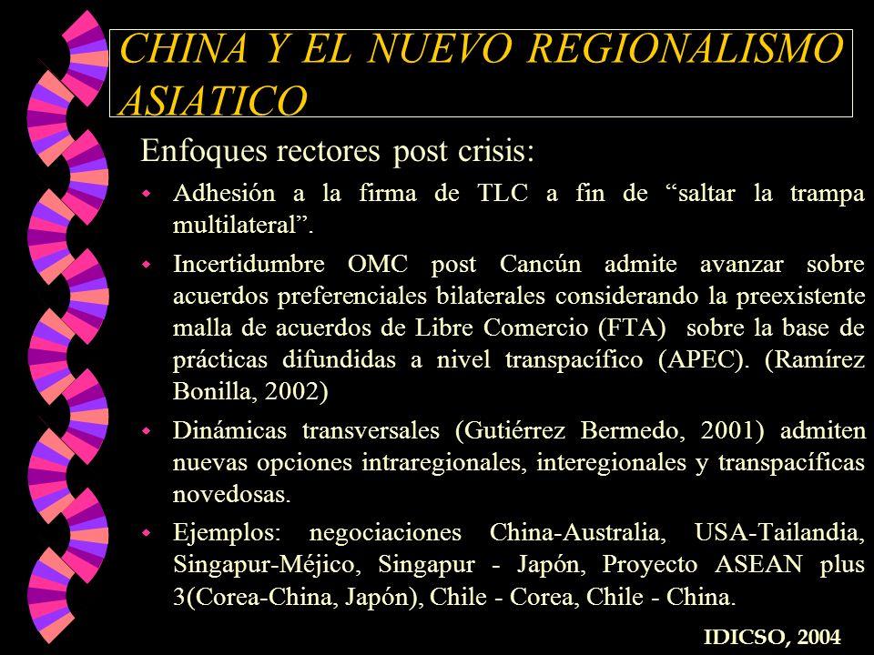 CHINA Y EL NUEVO REGIONALISMO ASIATICO Enfoques rectores post crisis: w Adhesión a la firma de TLC a fin de saltar la trampa multilateral. w Incertidu