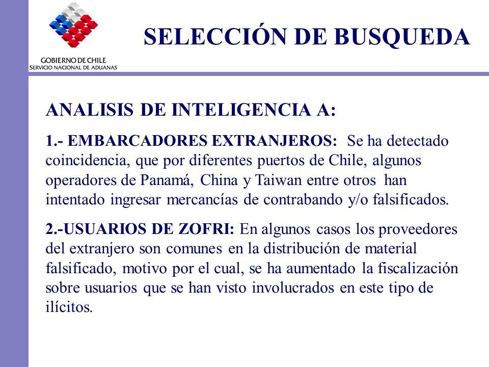 SELECCIÓN DE BUSQUEDA ANALISIS DE INTELIGENCIA A: 1.- EMBARCADORES EXTRANJEROS: Se ha detectado coincidencia, que por diferentes puertos de Chile, alg