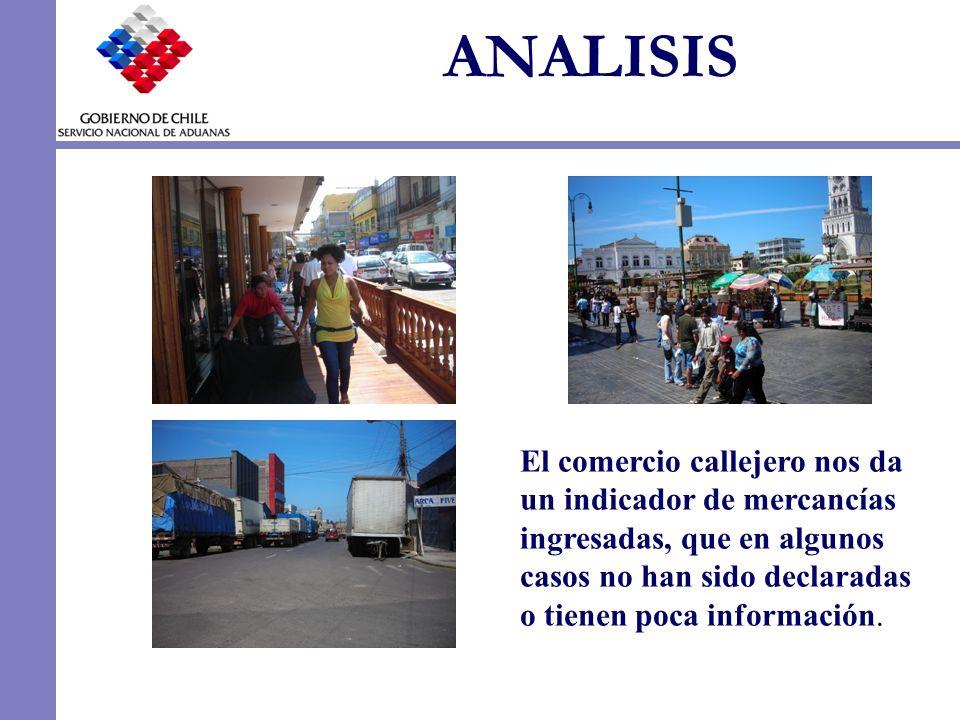 ANALISIS El comercio callejero nos da un indicador de mercancías ingresadas, que en algunos casos no han sido declaradas o tienen poca información.