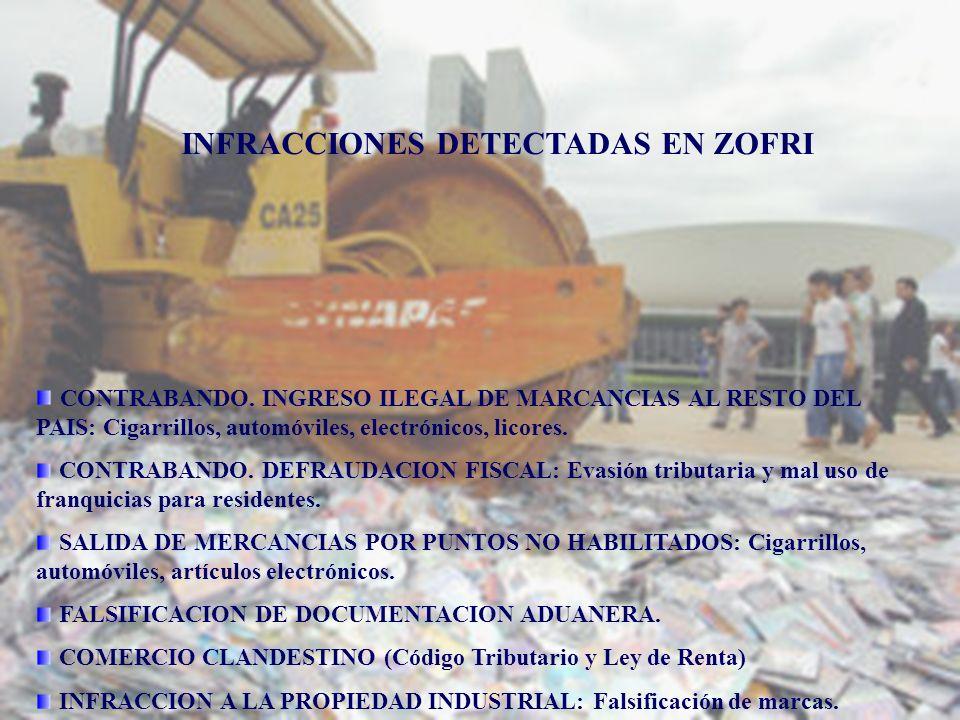 CONTRABANDO. INGRESO ILEGAL DE MARCANCIAS AL RESTO DEL PAIS: Cigarrillos, automóviles, electrónicos, licores. CONTRABANDO. DEFRAUDACION FISCAL: Evasió