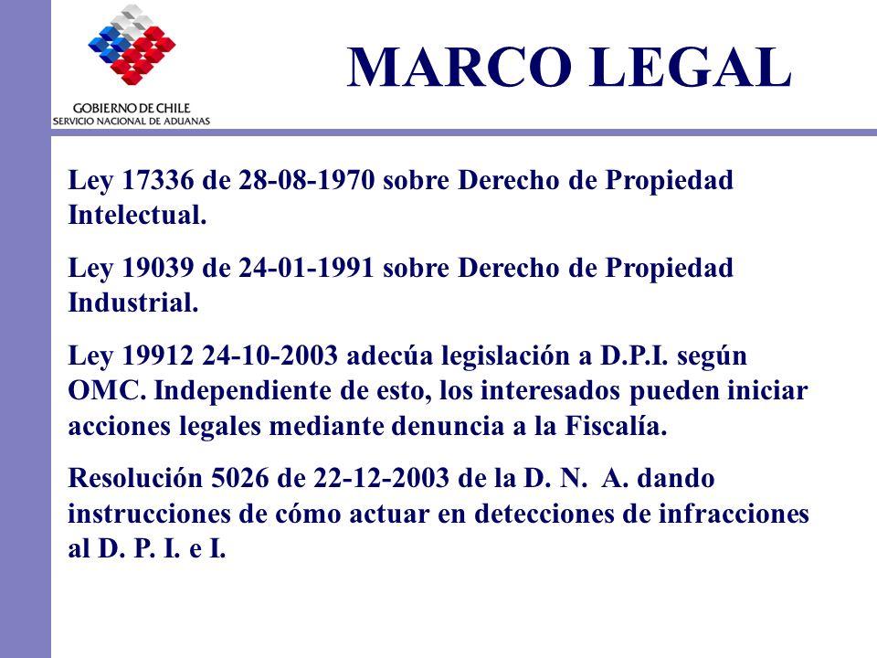 MARCO LEGAL Ley 17336 de 28-08-1970 sobre Derecho de Propiedad Intelectual. Ley 19039 de 24-01-1991 sobre Derecho de Propiedad Industrial. Ley 19912 2