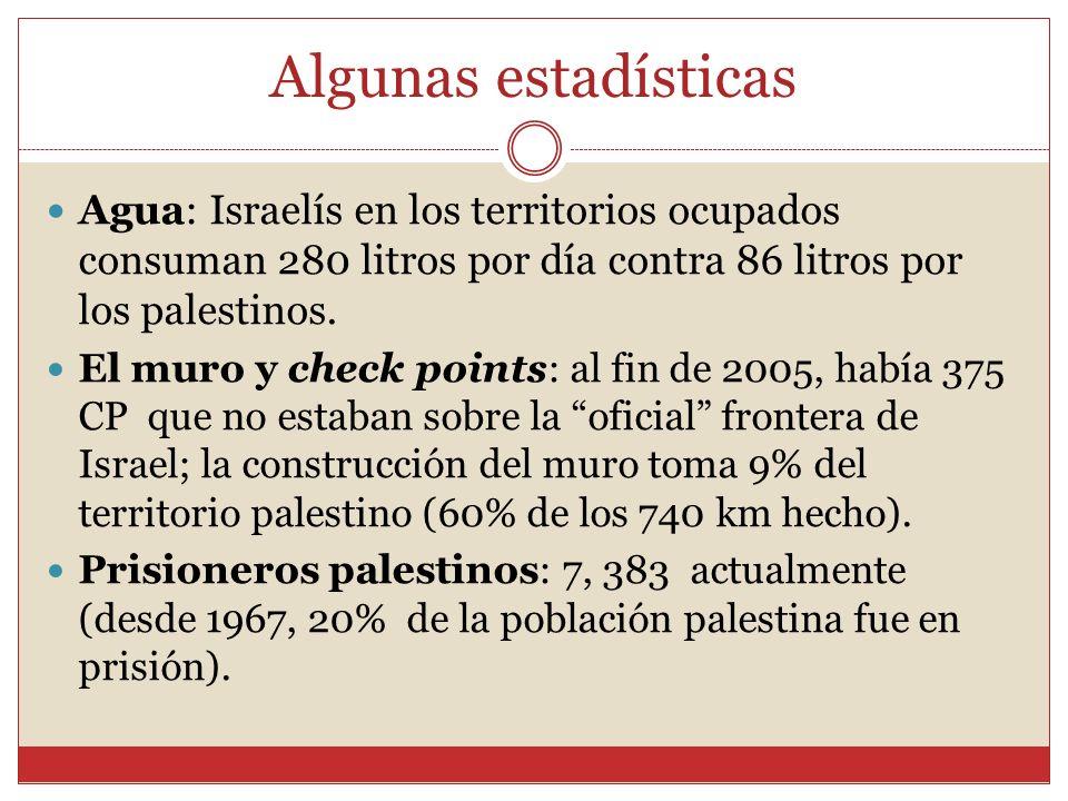 Algunas estadísticas Agua: Israelís en los territorios ocupados consuman 280 litros por día contra 86 litros por los palestinos. El muro y check point