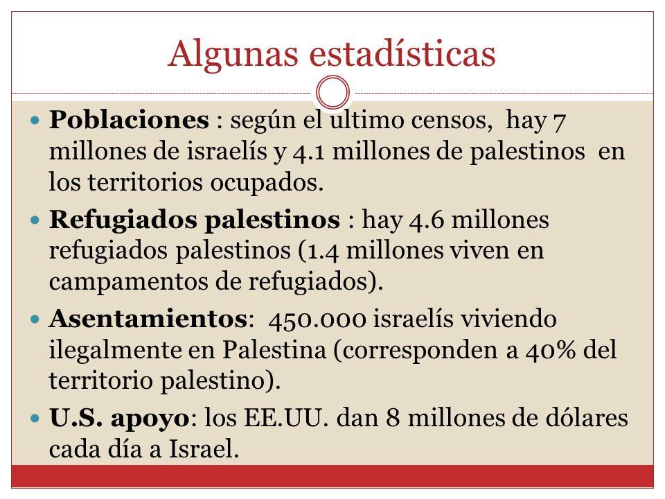 Algunas estadísticas Poblaciones : según el ultimo censos, hay 7 millones de israelís y 4.1 millones de palestinos en los territorios ocupados. Refugi