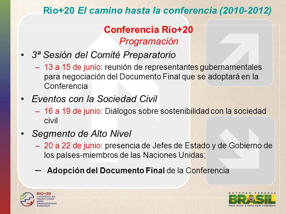 Rio+20 El camino hasta la conferencia (2010-2012) Conferencia Rio+20 Programación 3ª Sesión del Comité Preparatorio –13 a 15 de junio: reunión de repr