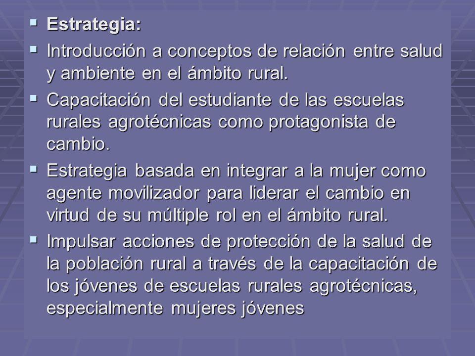 Estrategia: Estrategia: Introducción a conceptos de relación entre salud y ambiente en el ámbito rural. Introducción a conceptos de relación entre sal