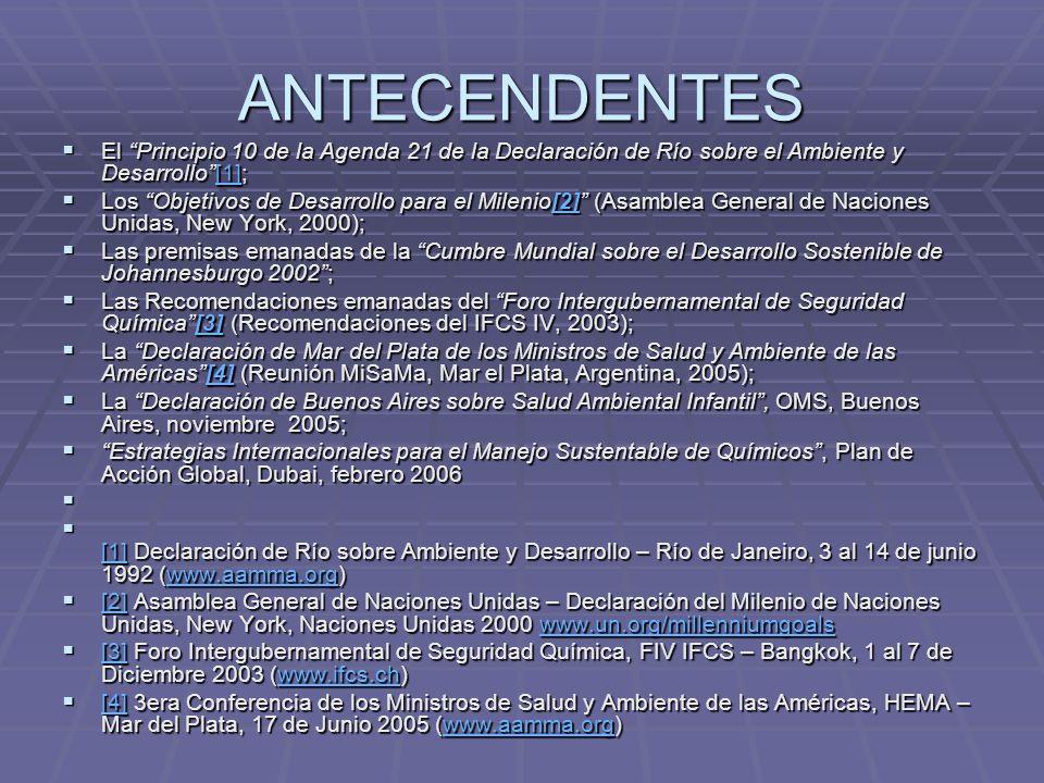 ANTECENDENTES El Principio 10 de la Agenda 21 de la Declaración de Río sobre el Ambiente y Desarrollo[1]; El Principio 10 de la Agenda 21 de la Declar