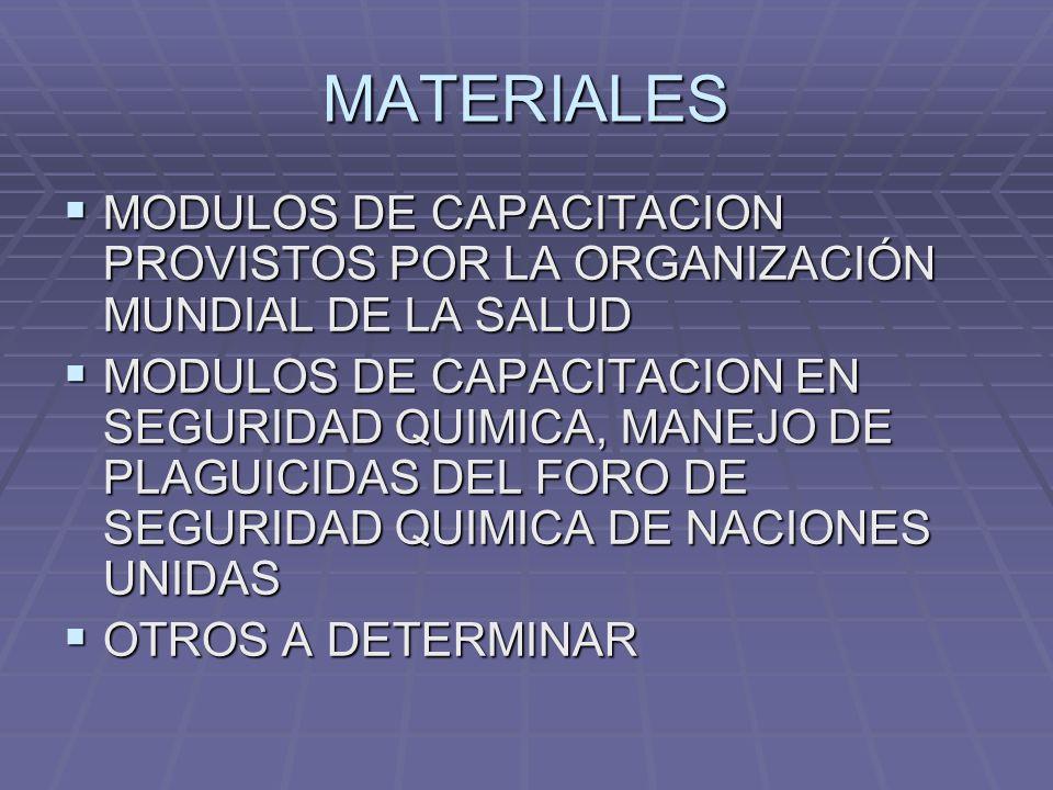 MATERIALES MODULOS DE CAPACITACION PROVISTOS POR LA ORGANIZACIÓN MUNDIAL DE LA SALUD MODULOS DE CAPACITACION PROVISTOS POR LA ORGANIZACIÓN MUNDIAL DE