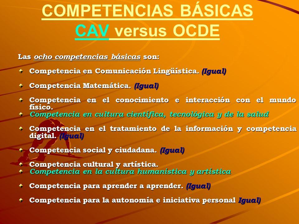 COMPETENCIAS BÁSICAS CAV versus OCDE Las ocho competencias básicas son: Competencia en Comunicación Lingüística. (Igual) Competencia Matemática. (Igua