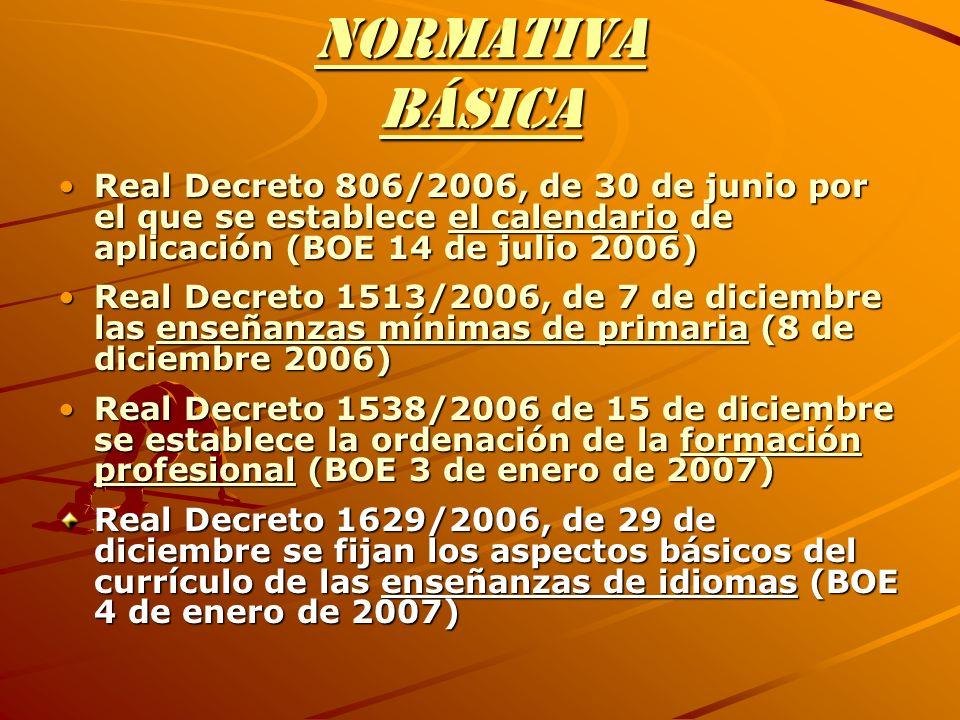 Normativa básica Real Decreto 806/2006, de 30 de junio por el que se establece el calendario de aplicación (BOE 14 de julio 2006)Real Decreto 806/2006