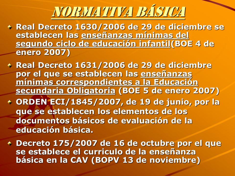 Normativa básica Real Decreto 1630/2006 de 29 de diciembre se establecen las enseñanzas mínimas del segundo ciclo de educación infantil(BOE 4 de enero