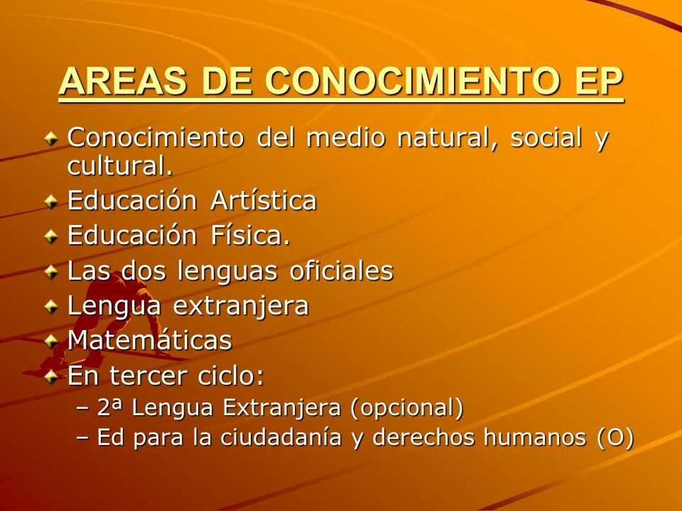 AREAS DE CONOCIMIENTO EP Conocimiento del medio natural, social y cultural. Educación Artística Educación Física. Las dos lenguas oficiales Lengua ext