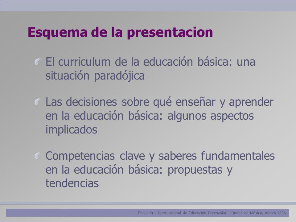 Encuentro Internacional de Educación Preescolar. Ciudad de México, marzo 2006 Esquema de la presentacion El curriculum de la educación básica: una sit