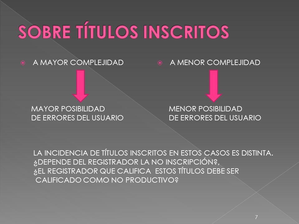 A MAYOR COMPLEJIDAD A MENOR COMPLEJIDAD 7 MAYOR POSIBILIDAD DE ERRORES DEL USUARIO MENOR POSIBILIDAD DE ERRORES DEL USUARIO LA INCIDENCIA DE TÍTULOS INSCRITOS EN ESTOS CASOS ES DISTINTA.