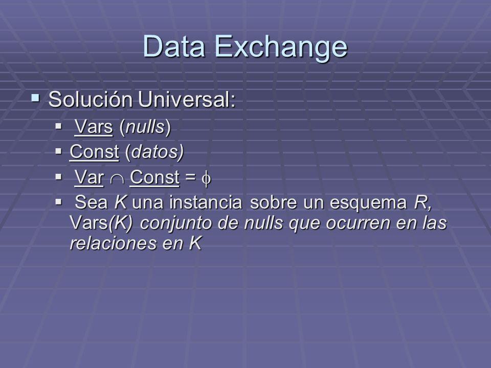 Data Exchange Solución Universal: Solución Universal: Vars (nulls) Vars (nulls) Const (datos) Const (datos) Var Const = Var Const = Sea K una instanci