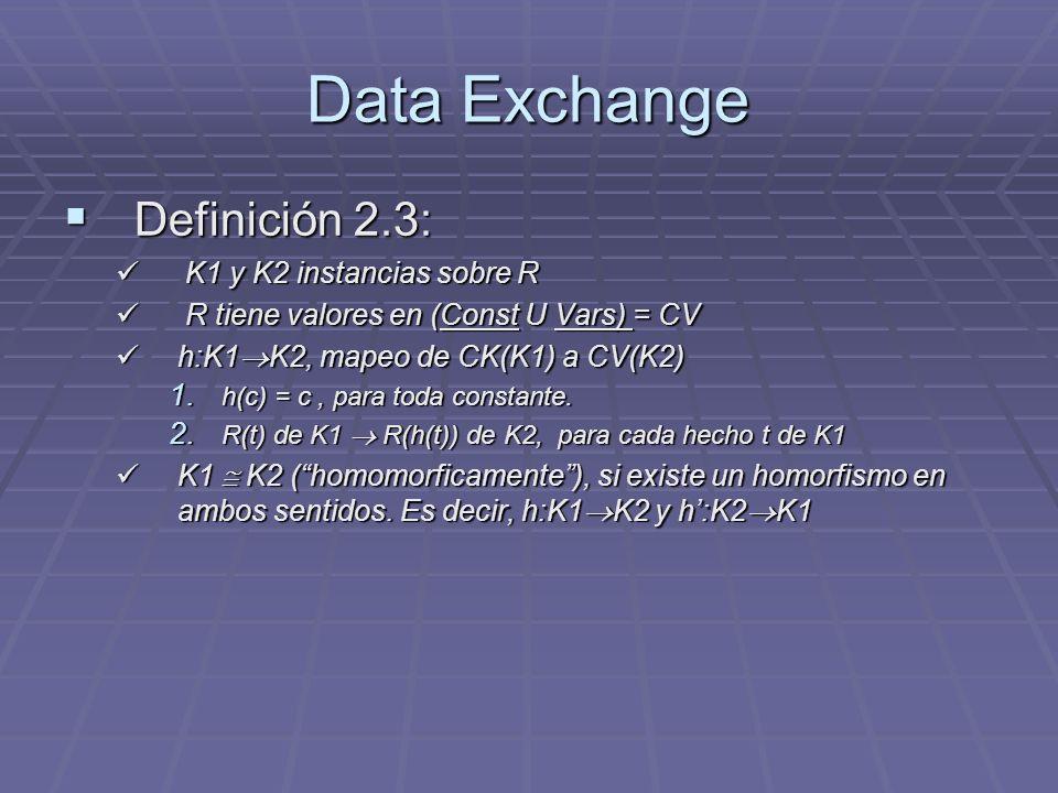 Data Exchange Definición 2.3: Definición 2.3: K1 y K2 instancias sobre R K1 y K2 instancias sobre R R tiene valores en (Const U Vars) = CV R tiene val