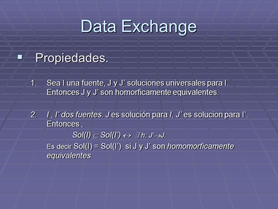 Data Exchange Propiedades. Propiedades. 1.Sea I una fuente, J y J soluciones universales para I. Entonces J y J son homorficamente equivalentes. 2.I,