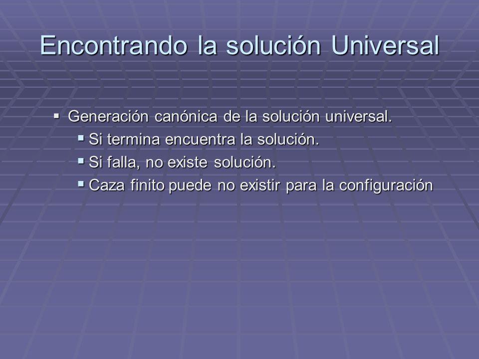 Encontrando la solución Universal Generación canónica de la solución universal. Generación canónica de la solución universal. Si termina encuentra la
