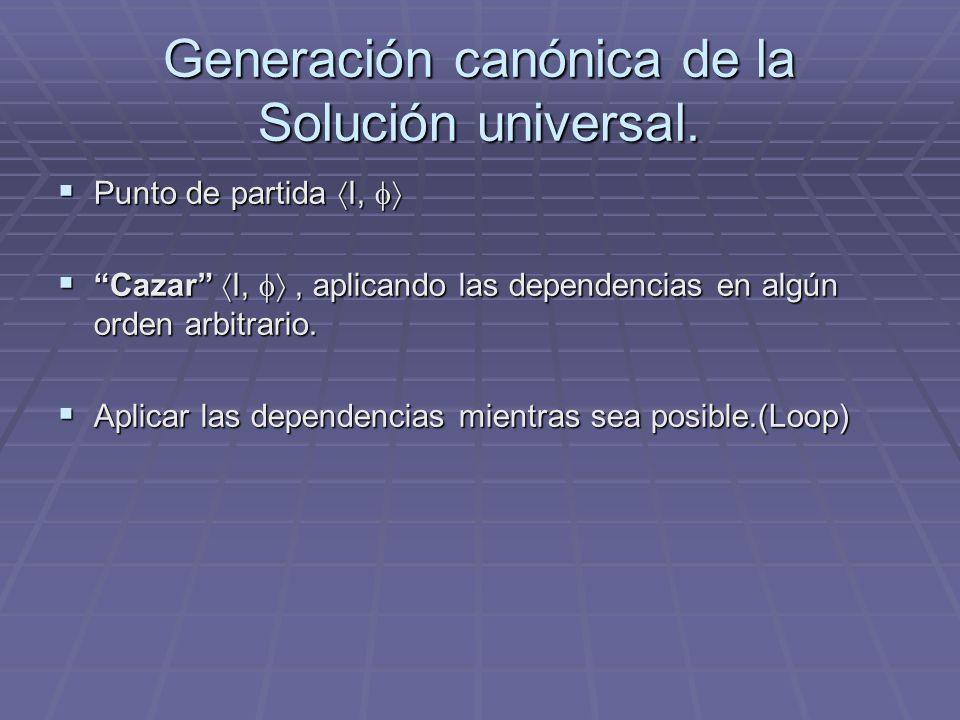 Generación canónica de la Solución universal. Punto de partida I, Punto de partida I, Cazar I,, aplicando las dependencias en algún orden arbitrario.